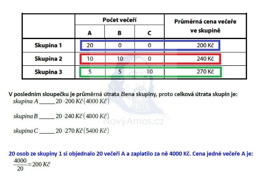 prijimacky-reseni-test-matematika-2015-priklad-17.0